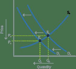 Navigating Market Econ Post COVID - Blog